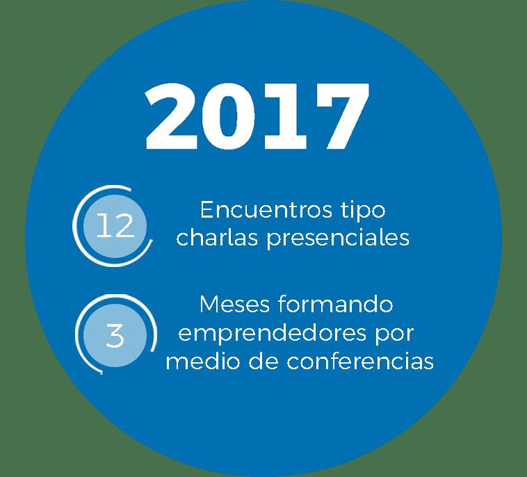 impacto-2017