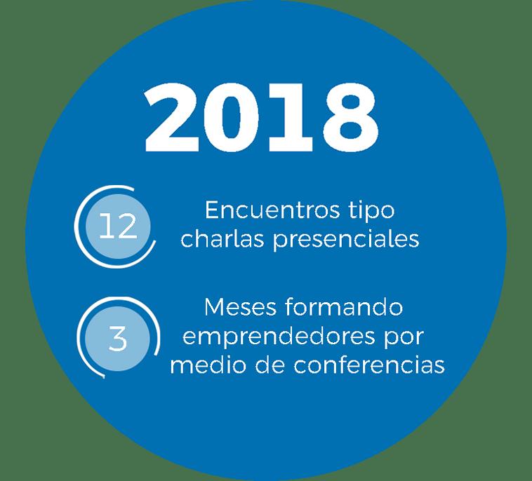 impacto-2018