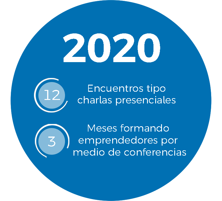 impacto-2020